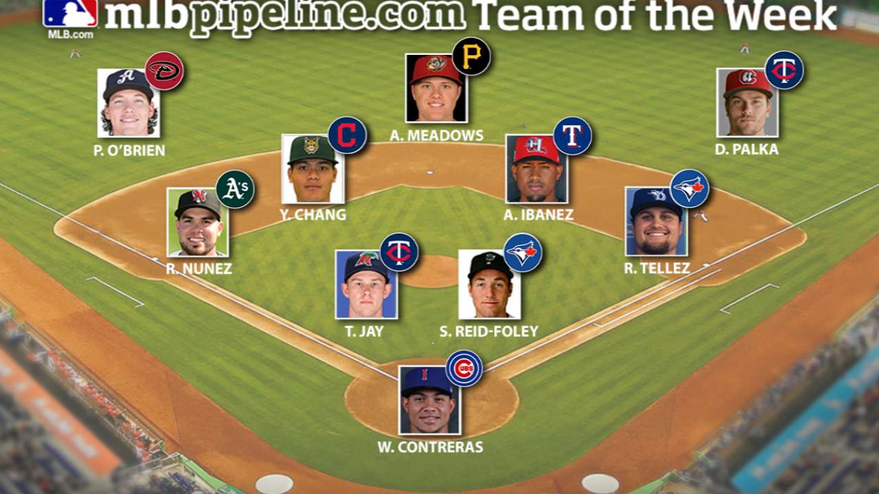 Cubs' Contreras headlines Prospect Team of the Week