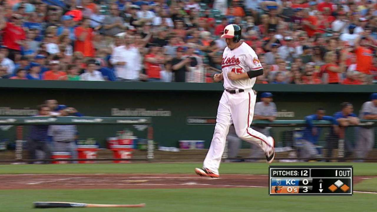 Tempers flare, O's knock 4 HRs to power past Royals