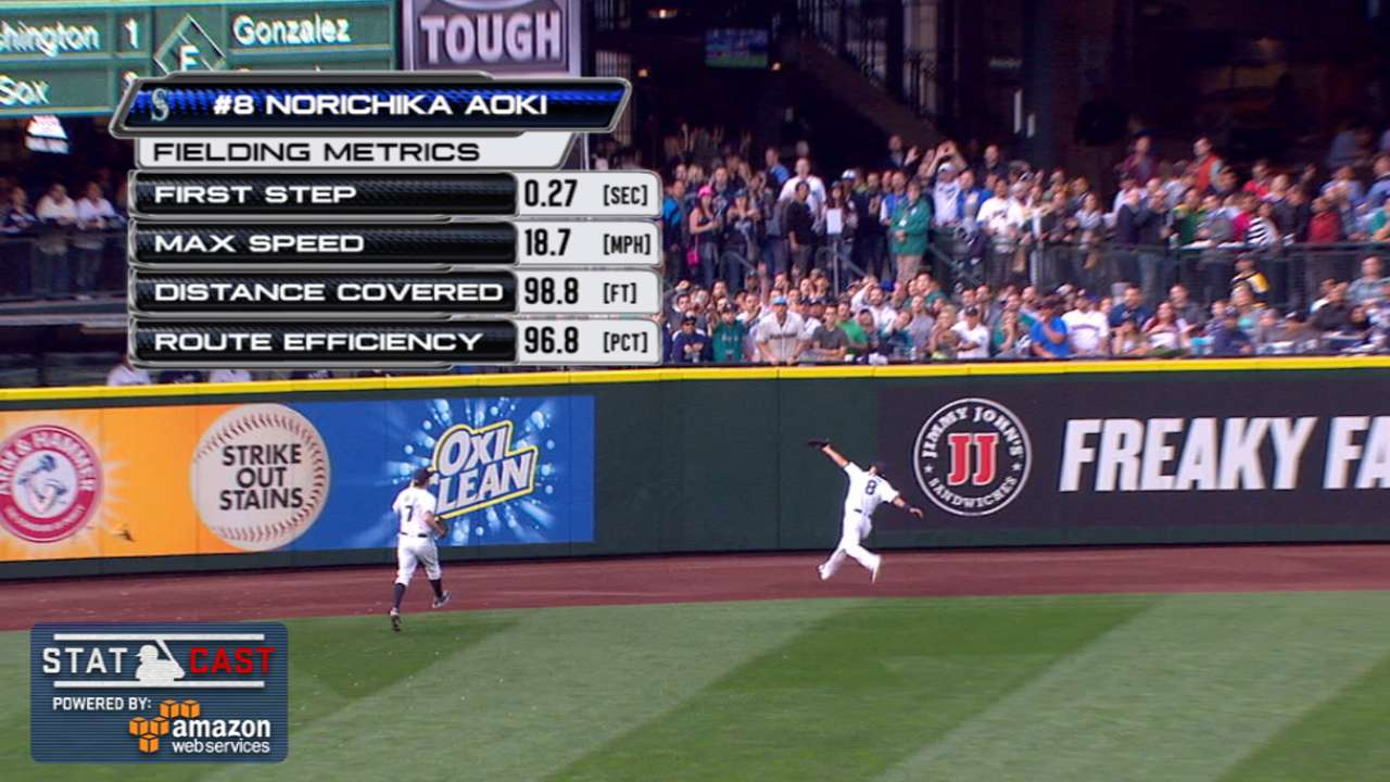 Statcast: Aoki's running catch