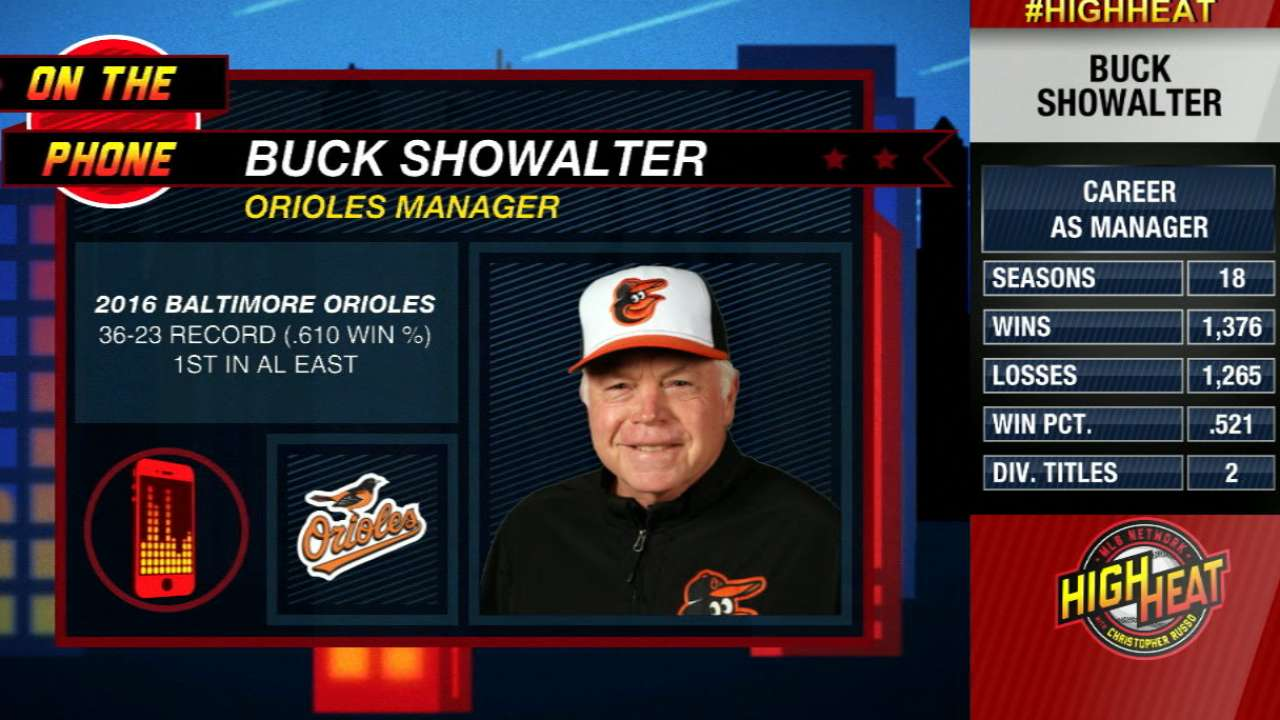 Showalter backs Machado, doesn't condone