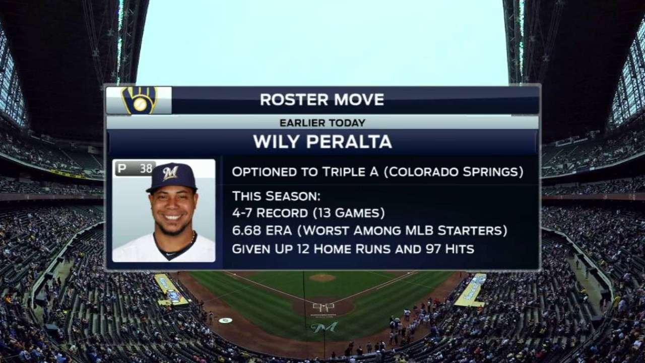 Crew options Peralta; Garza to start Tuesday