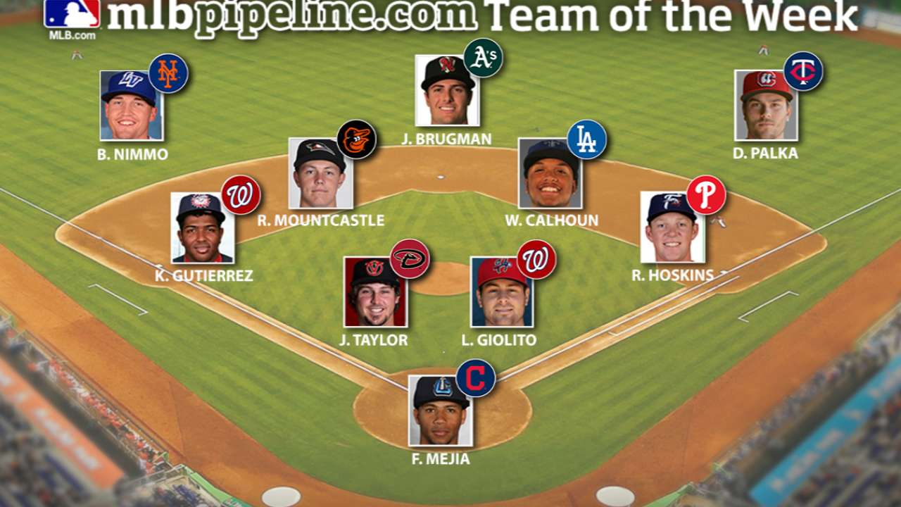 Nats' Giolito headlines Prospect Team of the Week