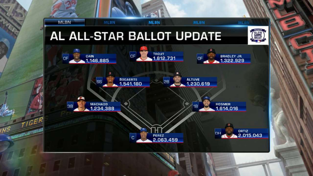 AL All-Star balloting update
