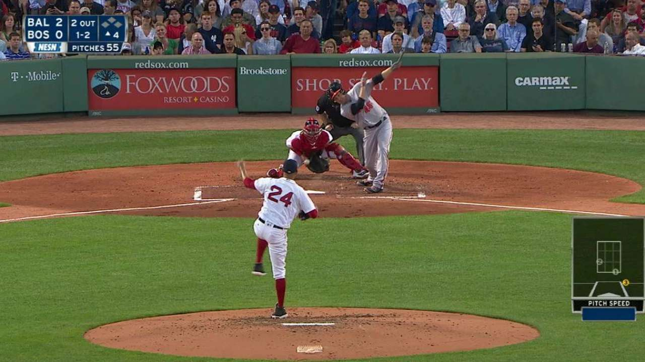 Price ends frame with strikeout
