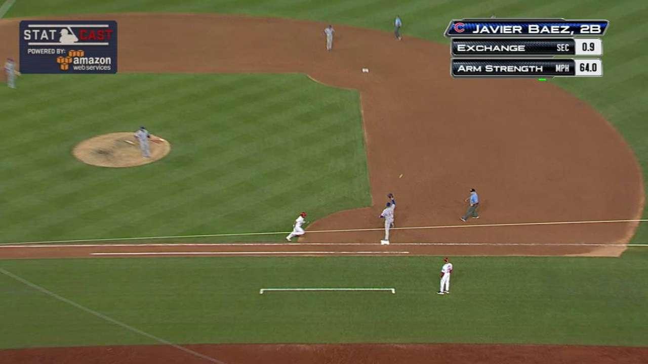 MLB Plus: Statcast on Baez's arm