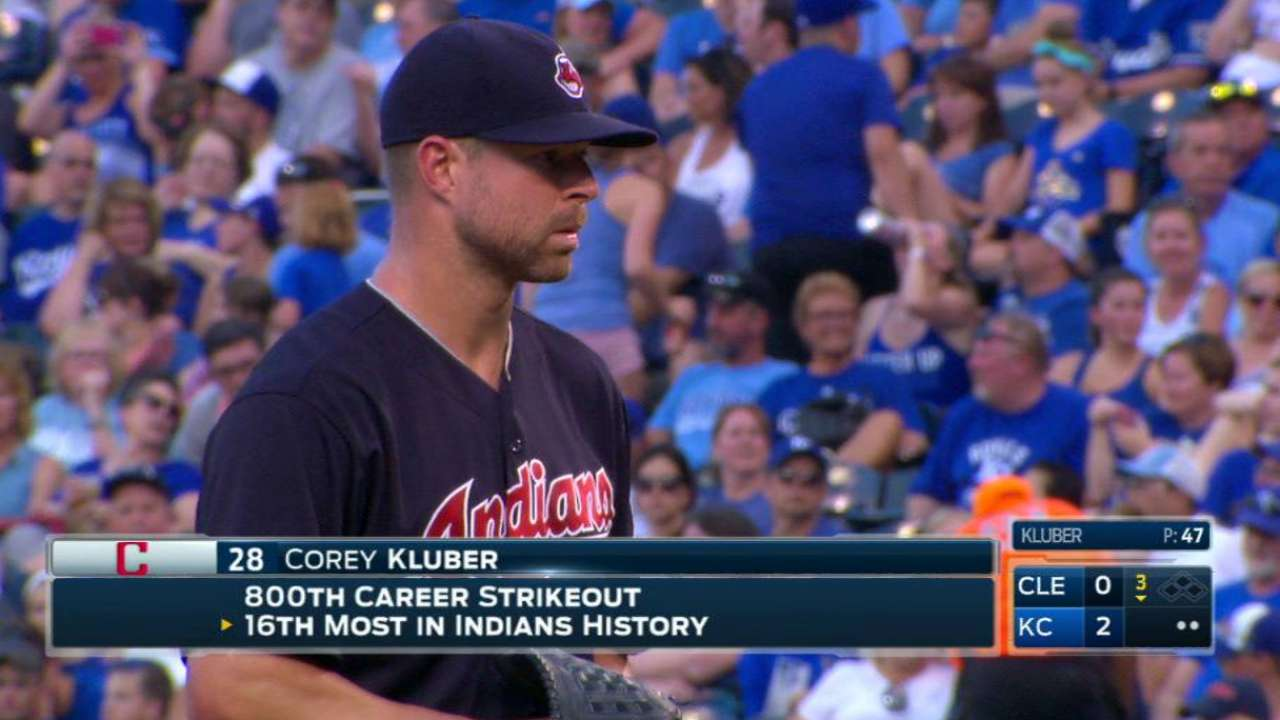 Kluber's 800th career strikeout