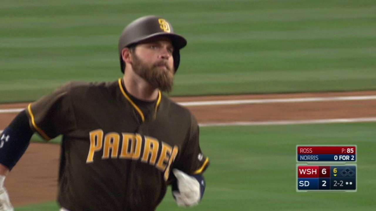 No June swoon: Norris heating up for Padres