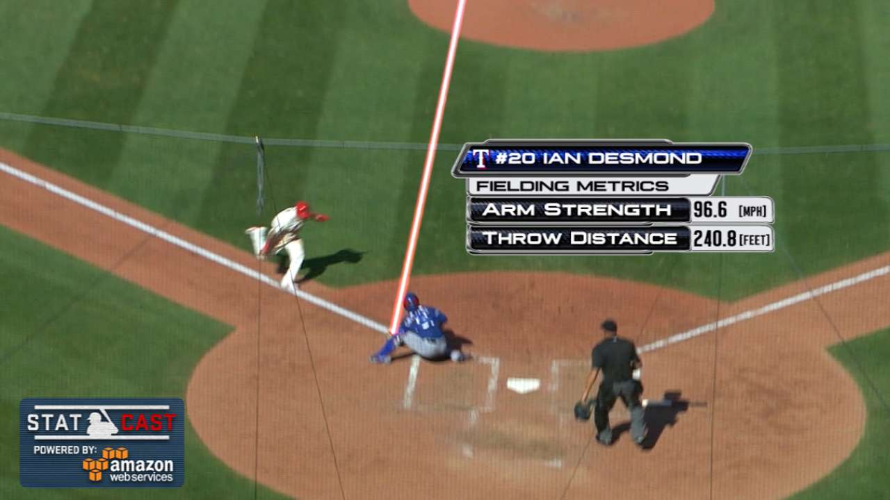 Statcast: Desmond's strong throw