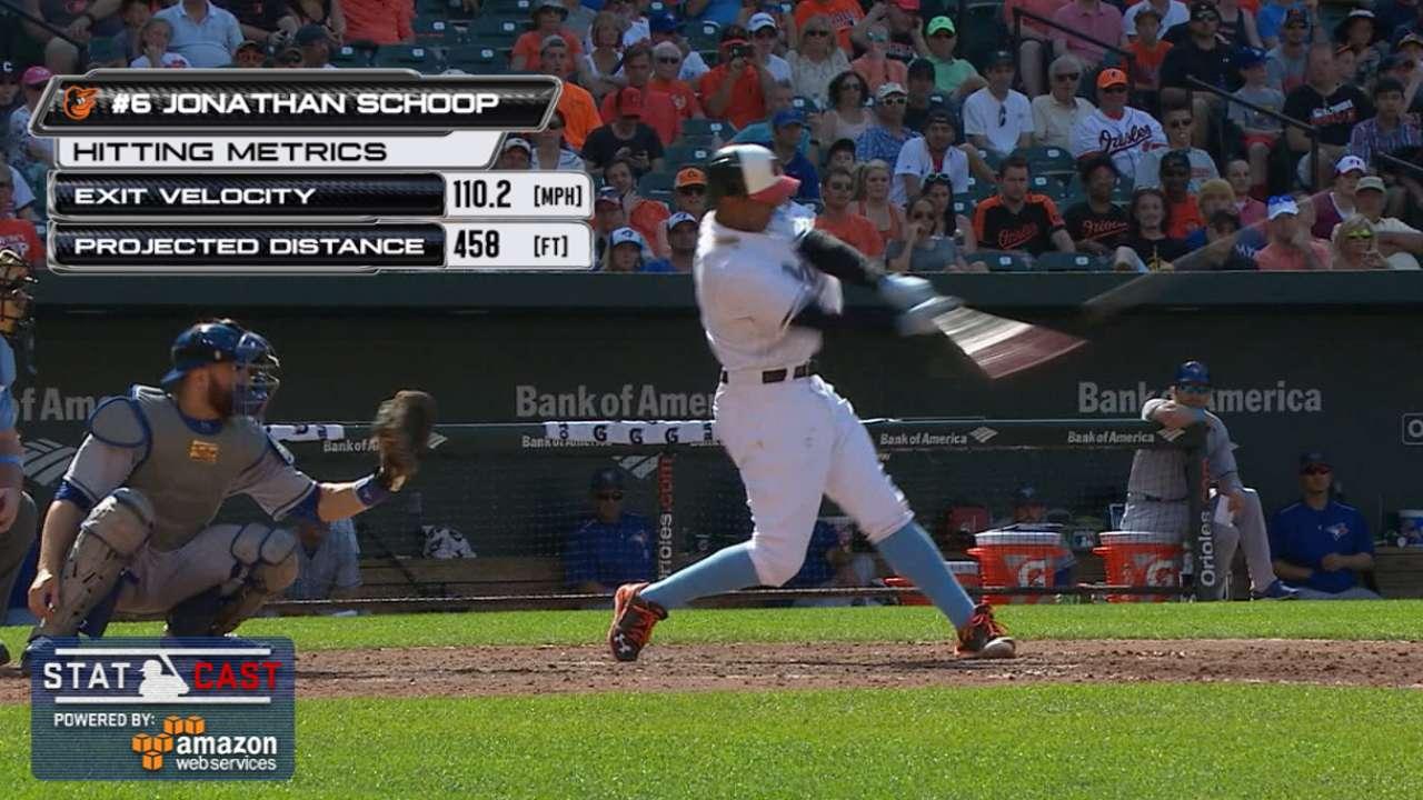 Statcast: Schoop's long homer