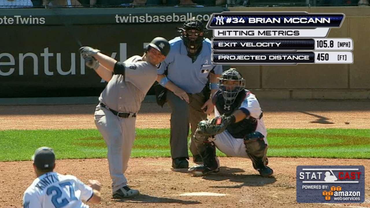 Statcast: McCann's two homers