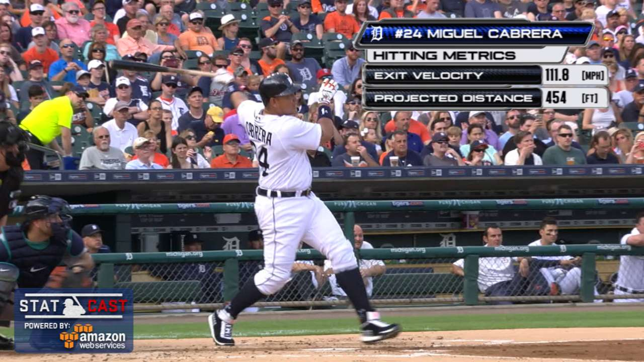 Statcast: Miggy's monster homer