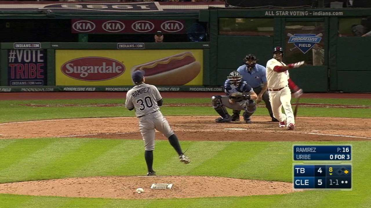 Juan more time? Uribe homers in 3rd straight game