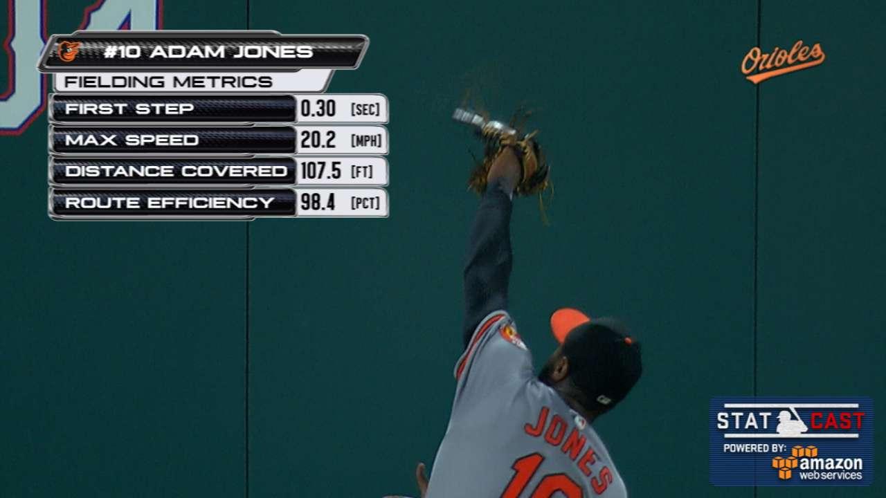 Statcast: Jones ranges for grab