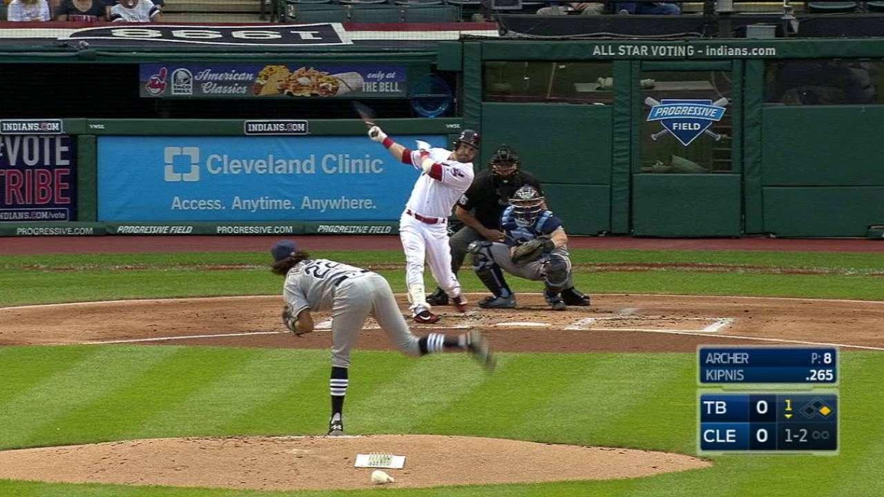 Kipnis' two-run homer