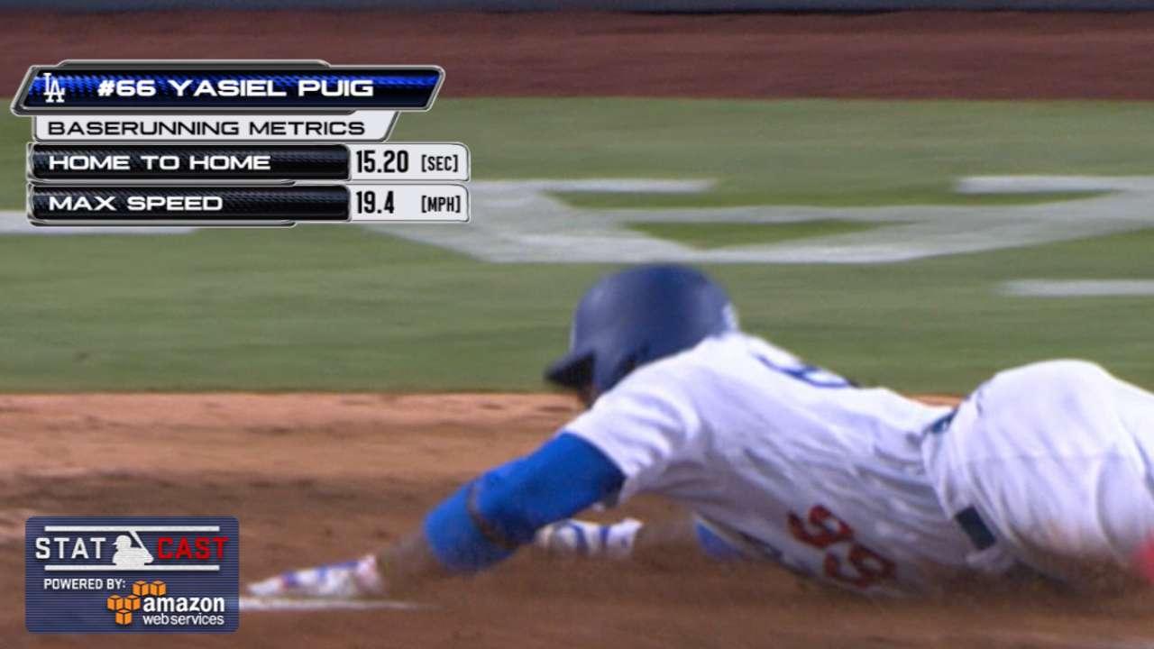 Statcast: Puig's speed on bases