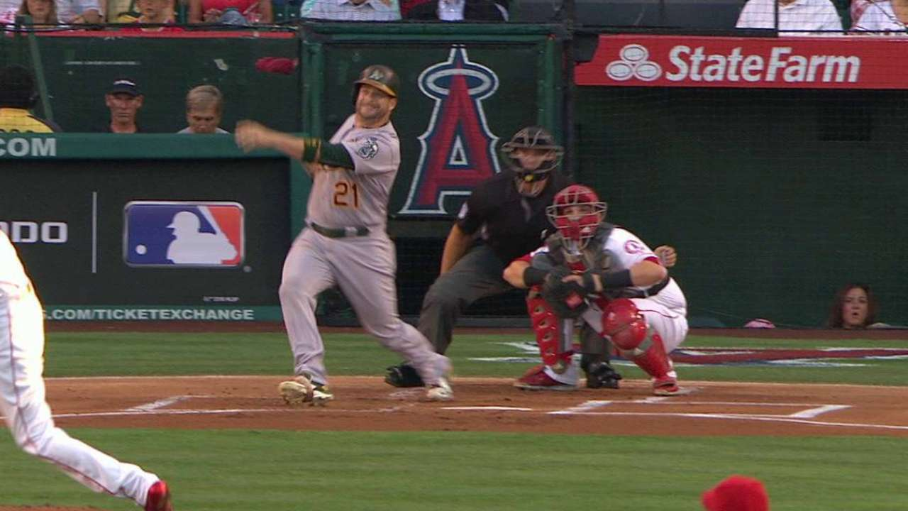 Vogt named All-Star for 2nd straight year