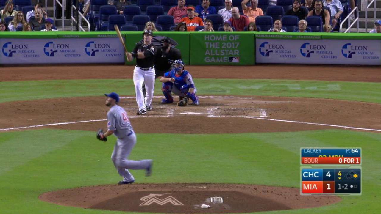 Yelich, Bour, Dietrich set to post big numbers