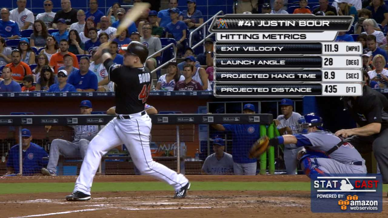 Statcast: Bour's laser home run