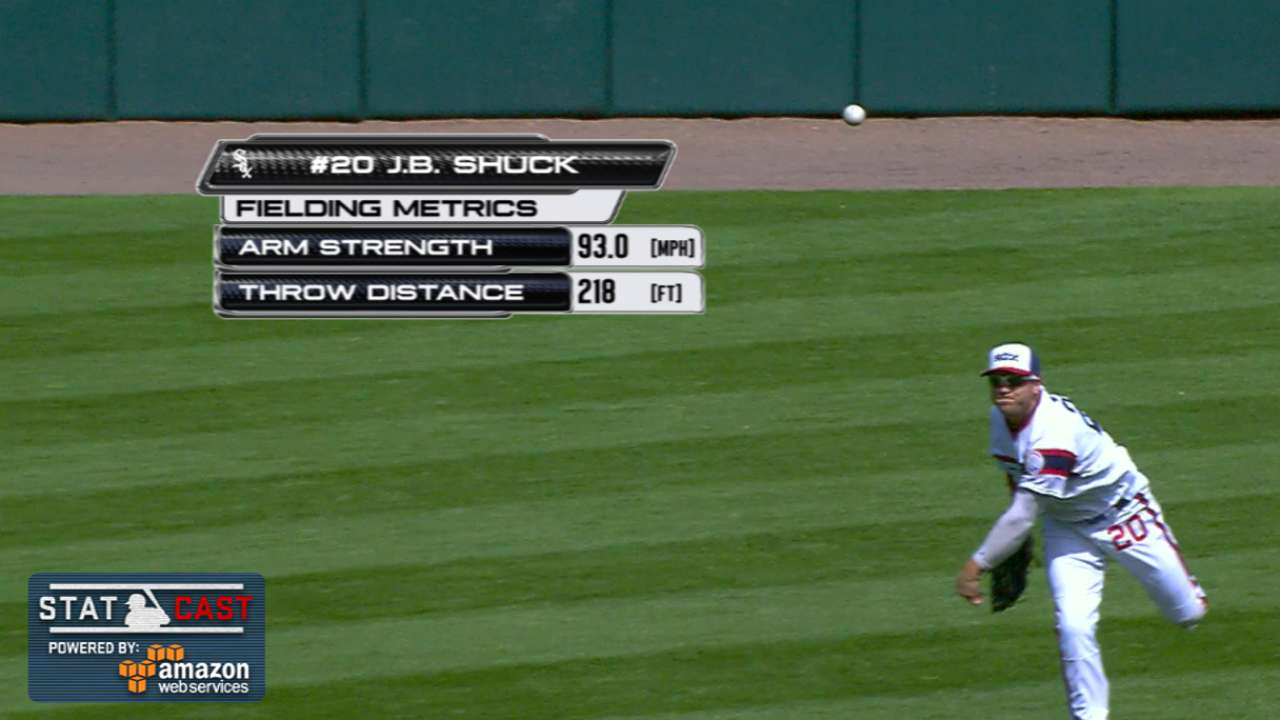 White Sox slump becoming season-altering?