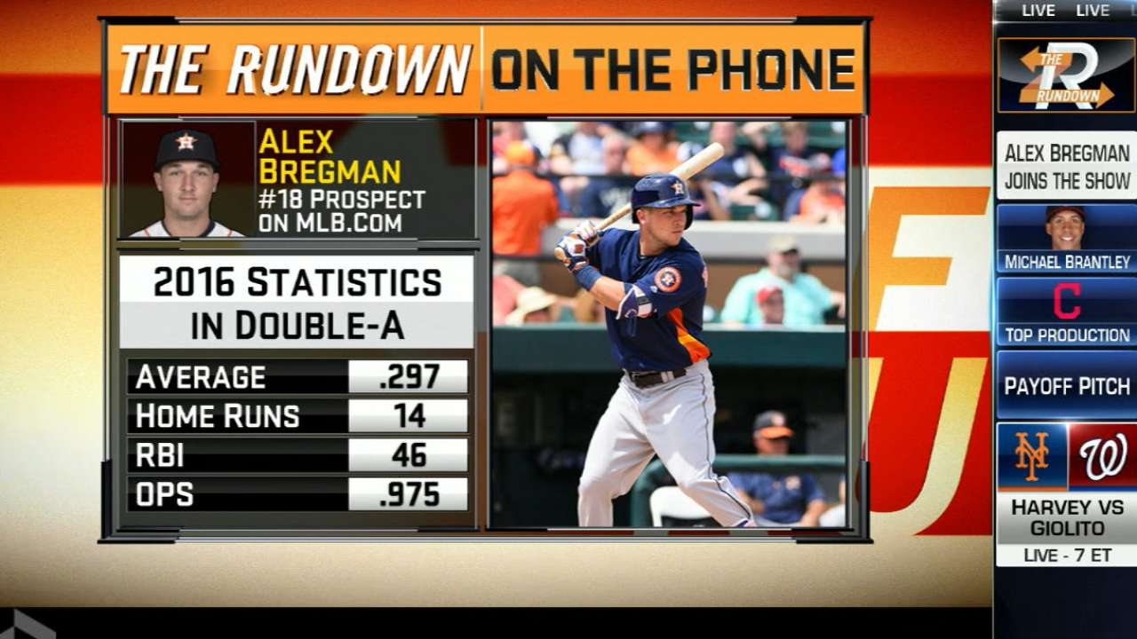 Alex Bregman on Futures Game