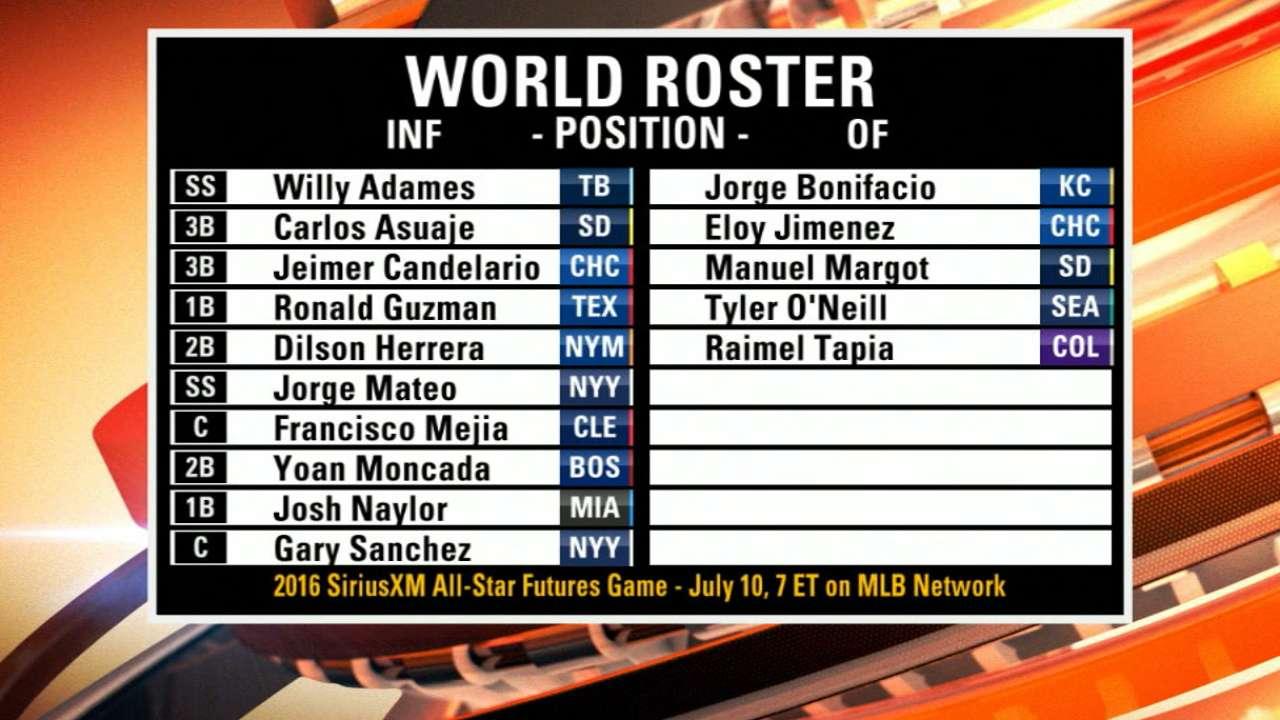 The Rundown: Futures World team