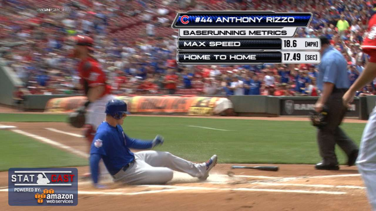 Statcast: Rizzo motors for homer