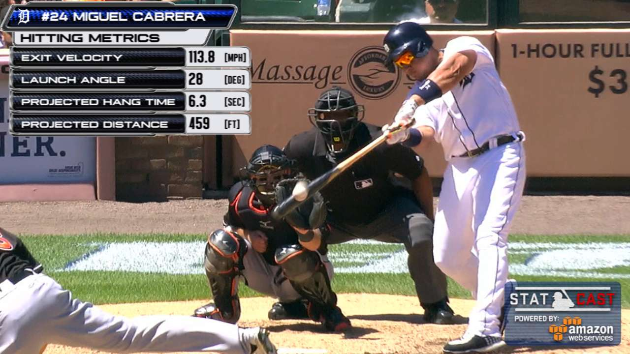 Statcast: Miggy's long home run