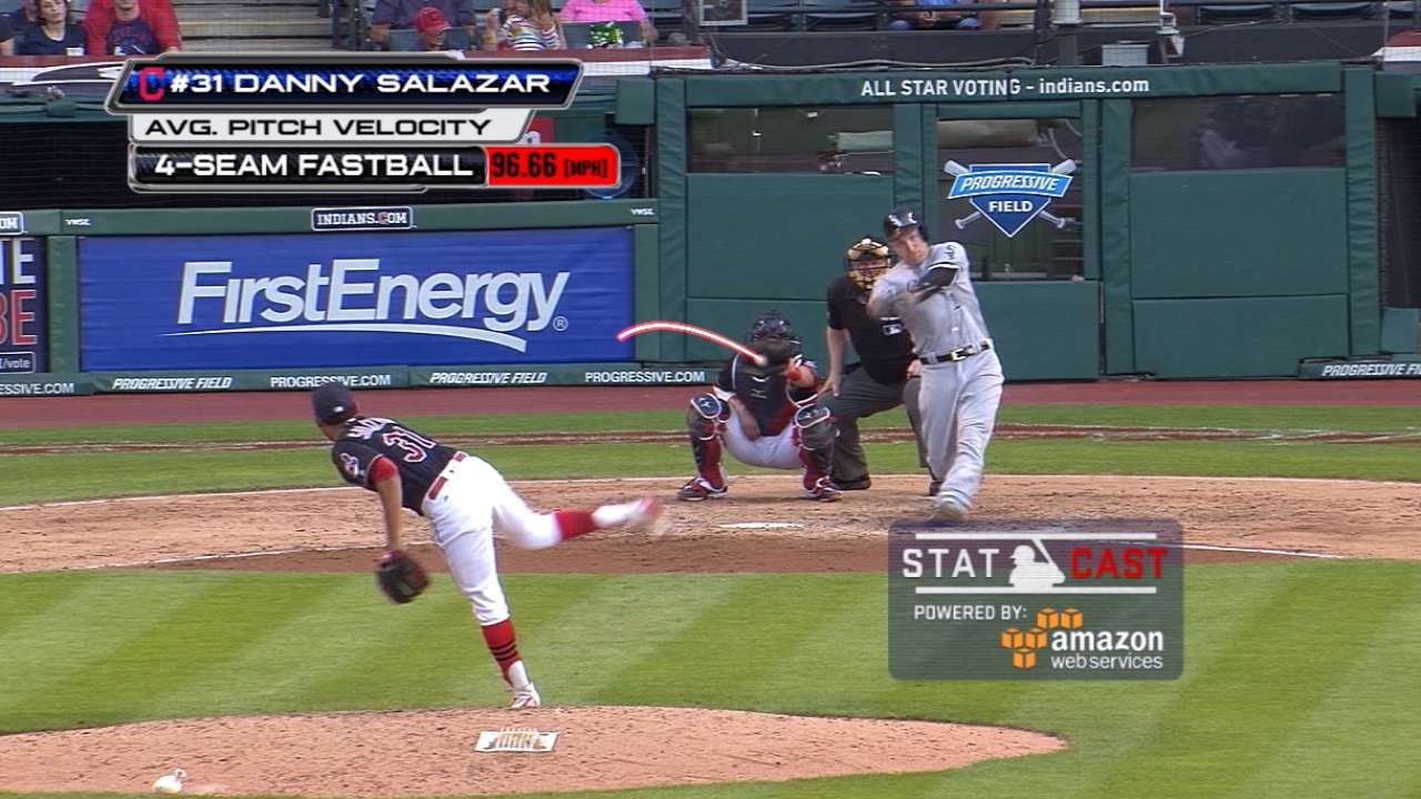 MLB Tonight: Salazar Statcast