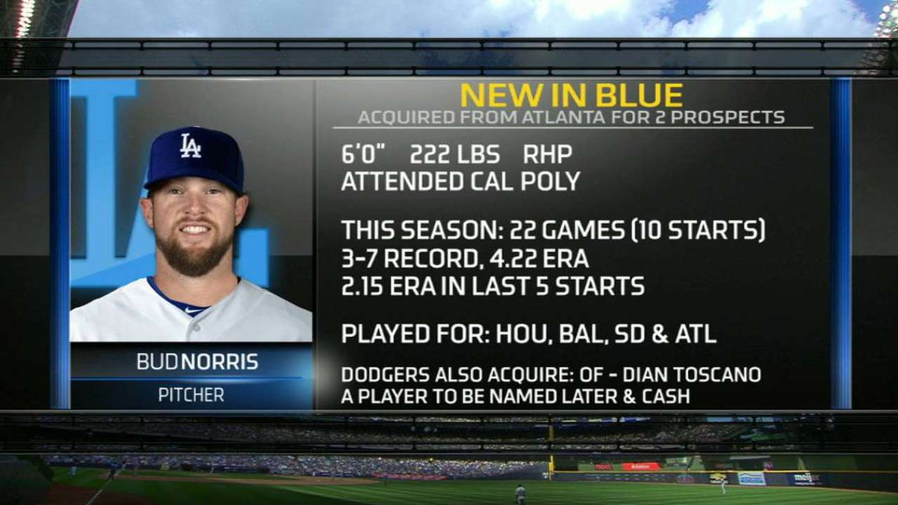 Norris to make Dodgers debut vs. Rockies