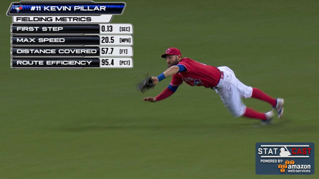 Statcast: Pillar's clutch grab