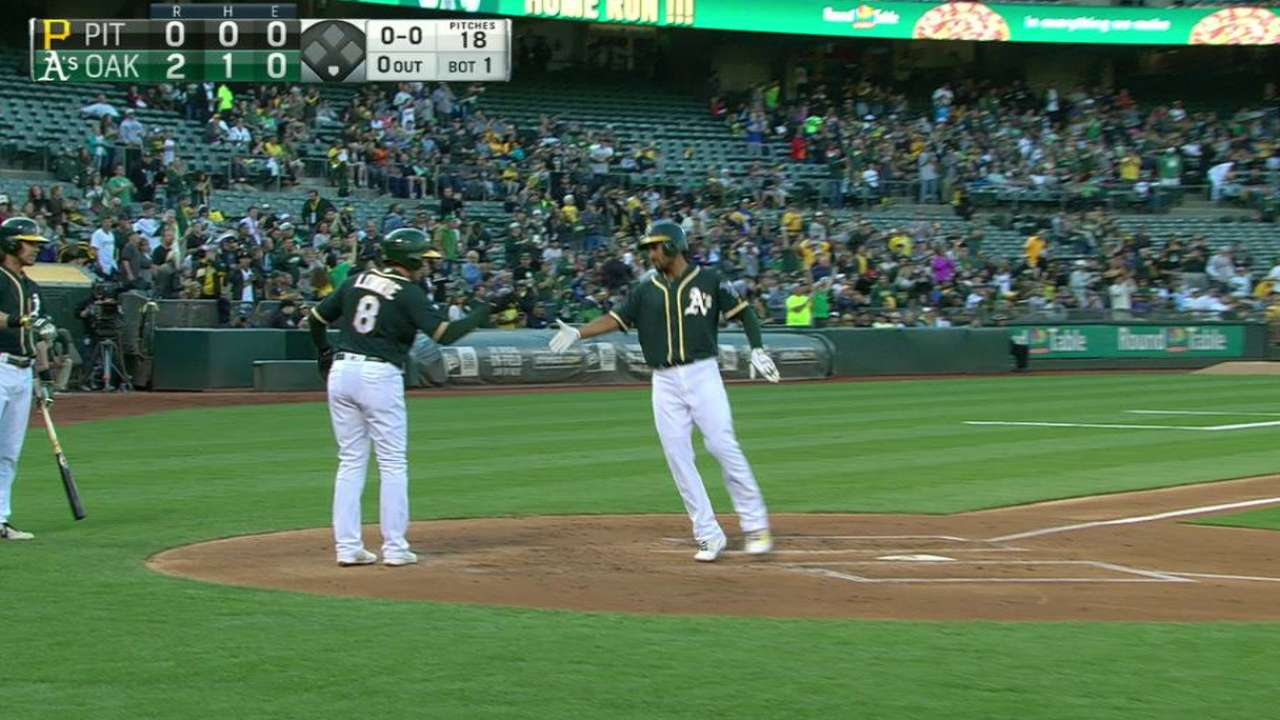 A's confident Semien is All-Star worthy