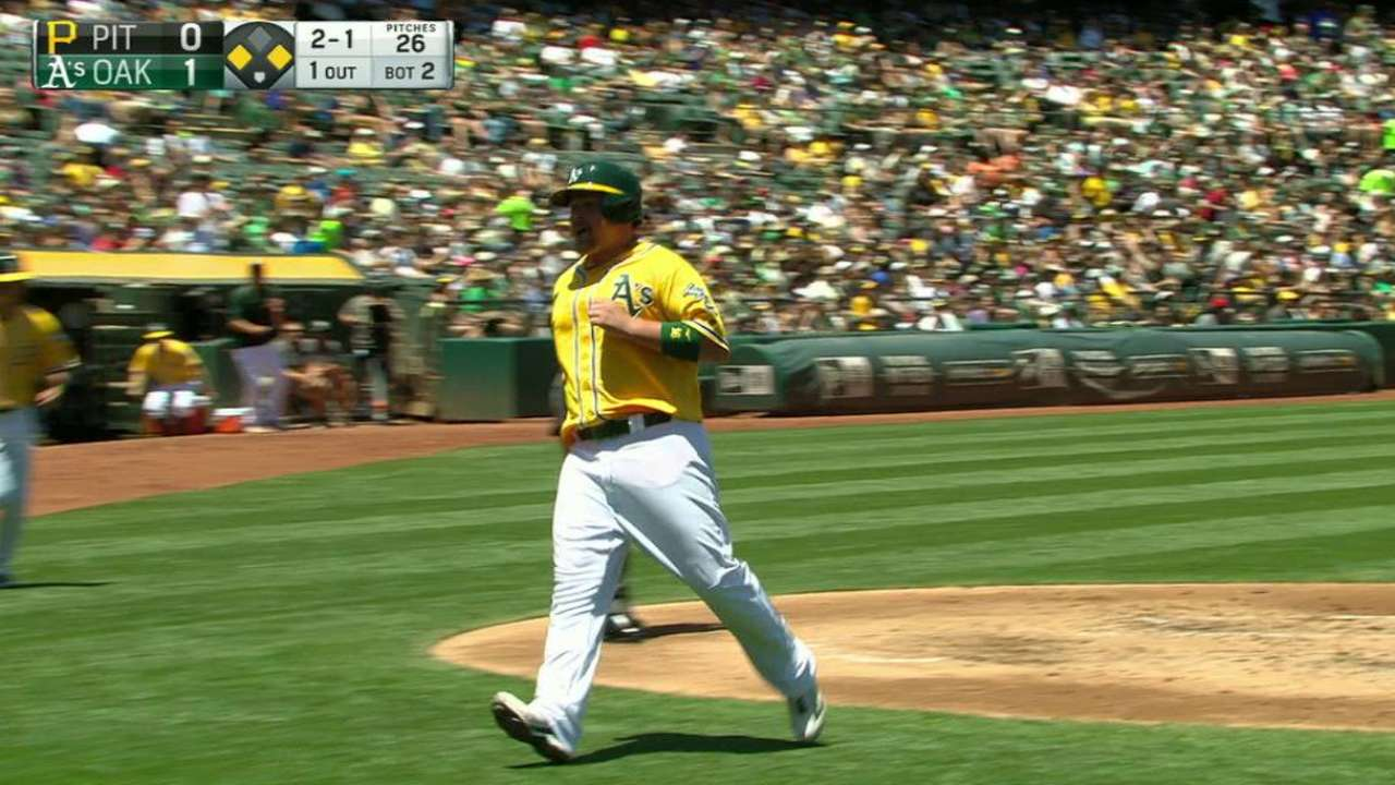 Momentum lost for A's after Pirates sweep
