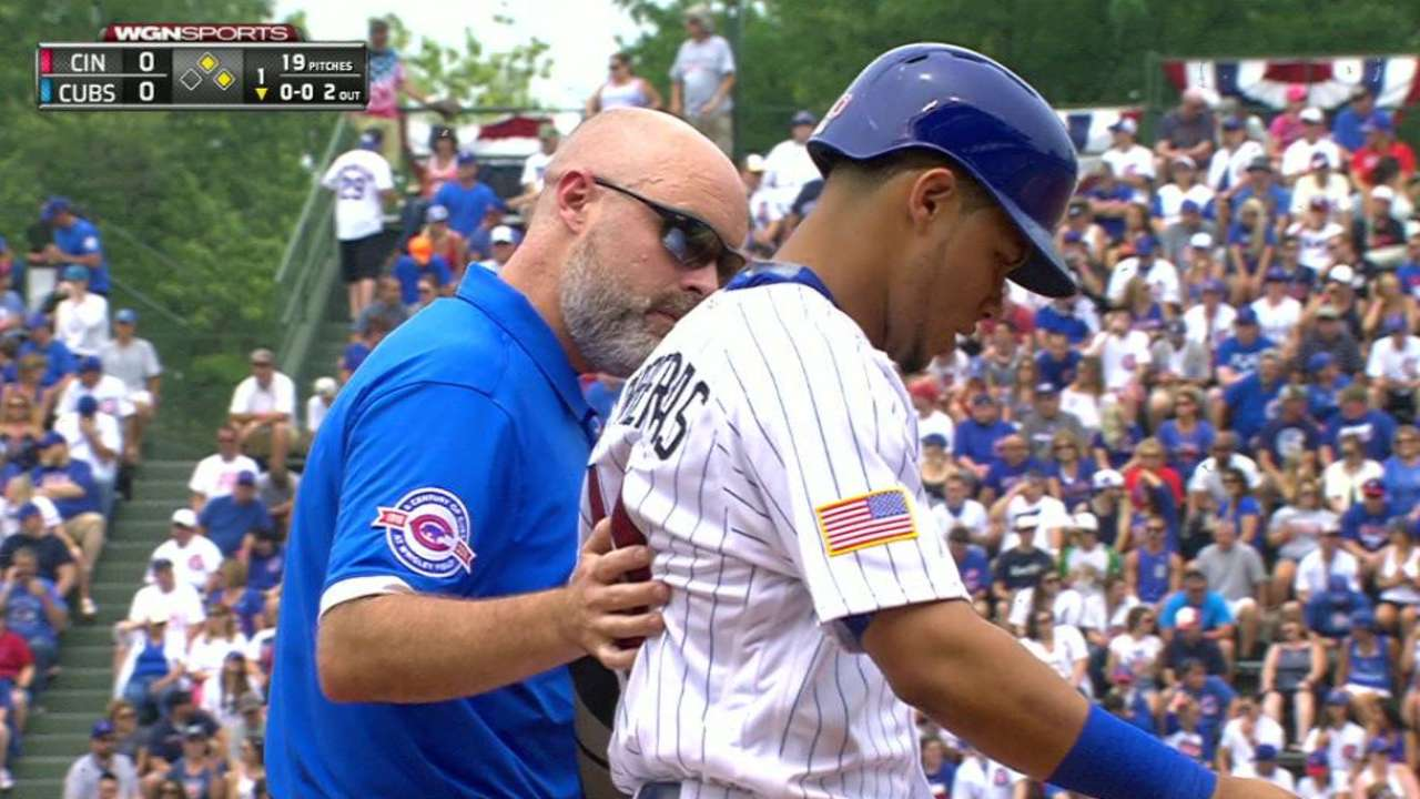 Contreras' injury