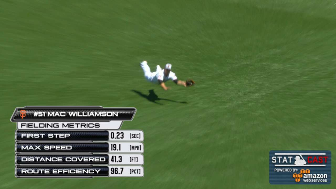 Statcast: Williamson lays out