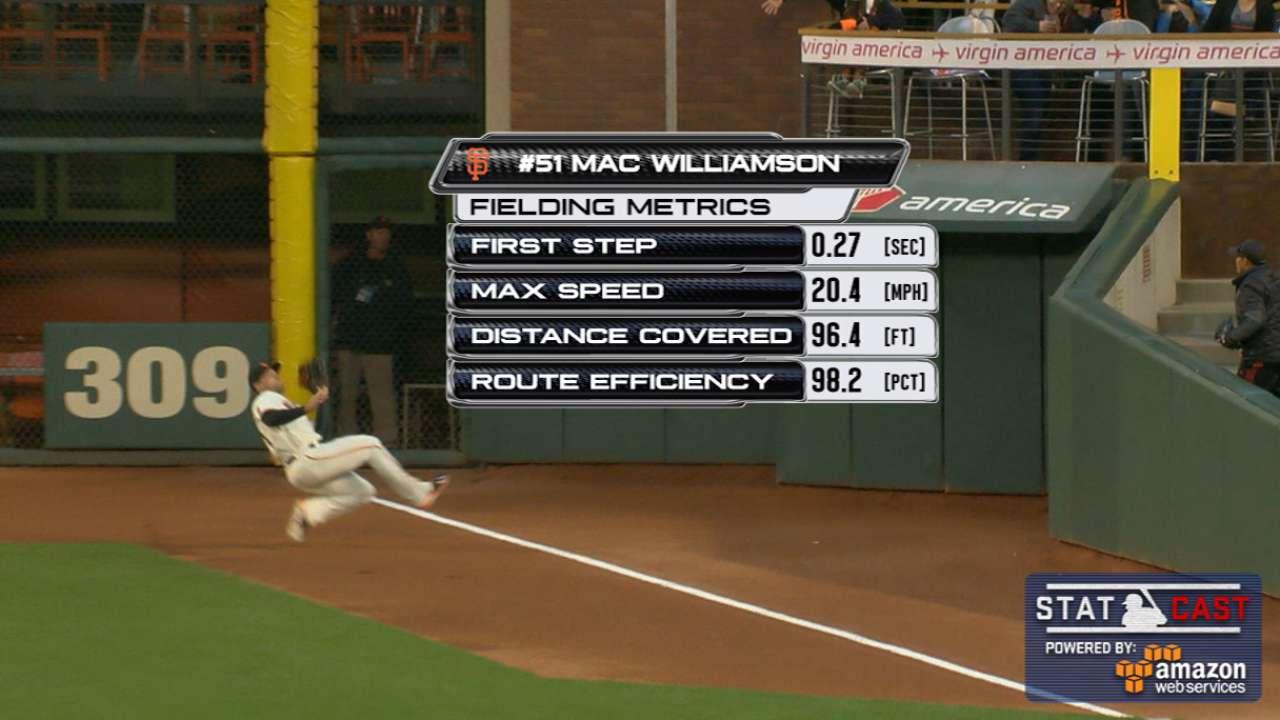 Statcast: Williamson's catch