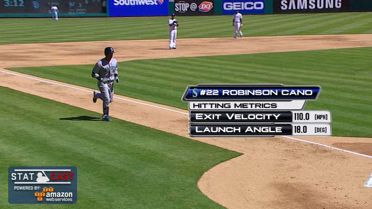 After stellar spring, Cano starts fast with HR