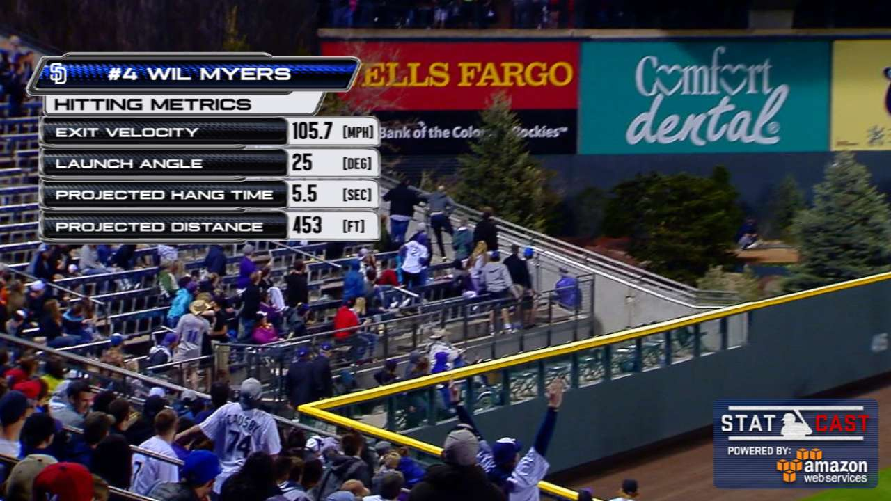 Statcast: Myers' 453-foot homer
