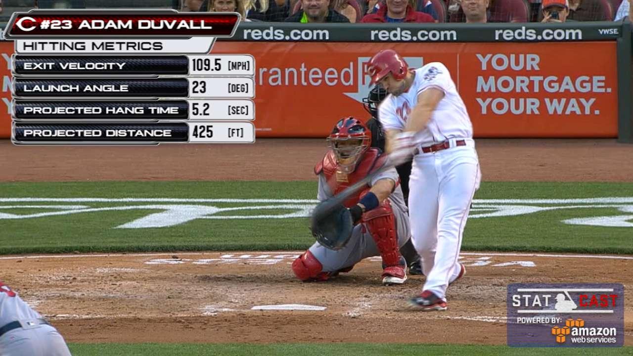 Statcast: Duvall's hard-hit HR