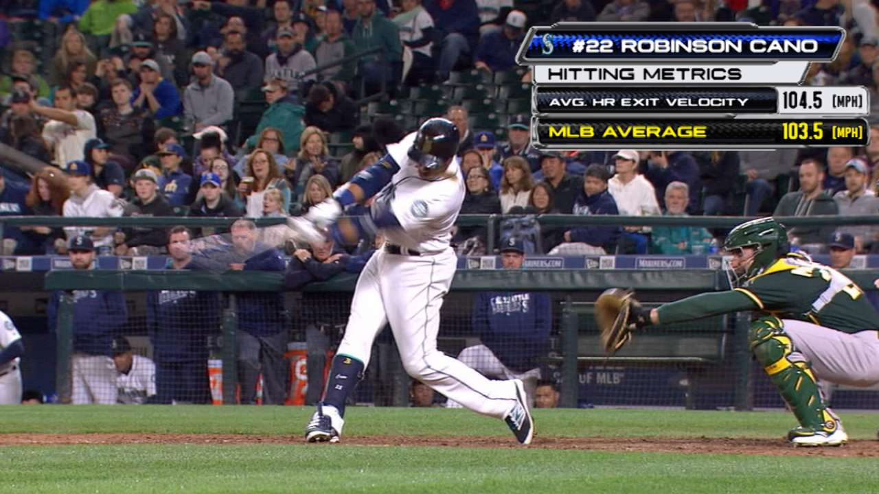 Cano's sizzling power
