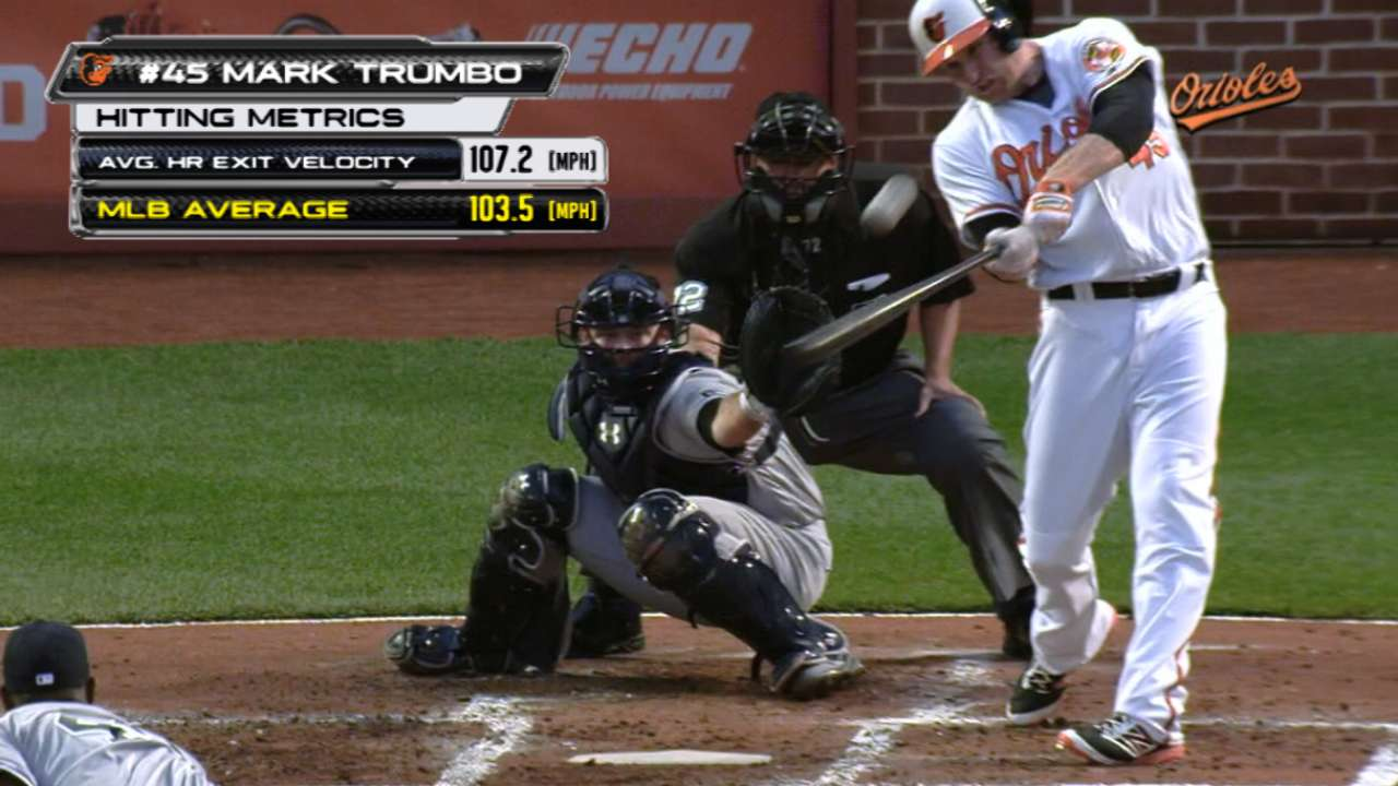 Trumbo is favorite among players to win Derby