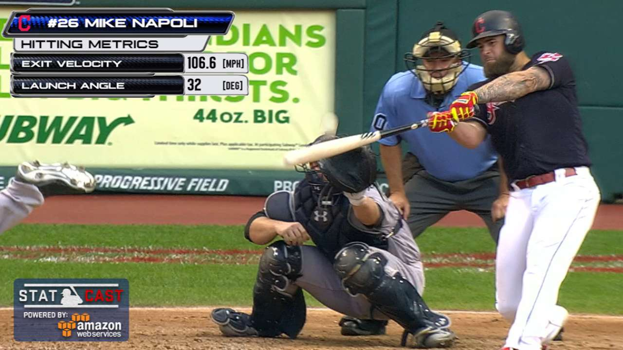 Napoli's 460-ft HR longest for Tribe this year