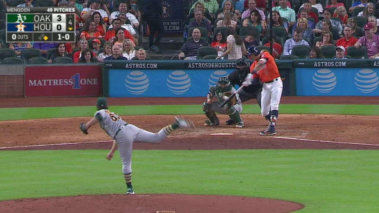 Correa's two-run big fly
