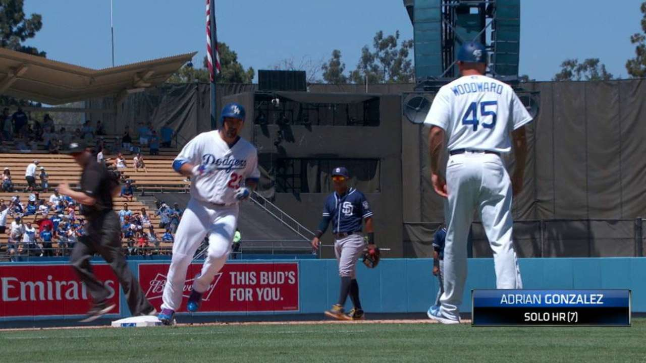 Maeda K's 13 Padres, leads Dodgers to victory