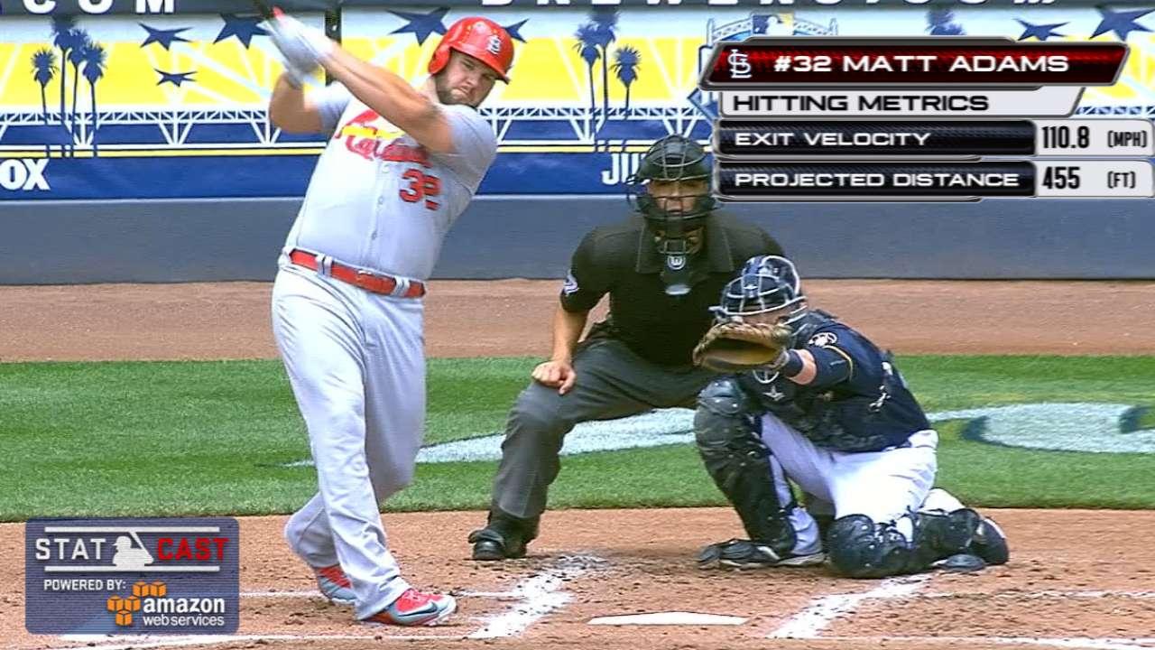 Statcast: Adams' long home run