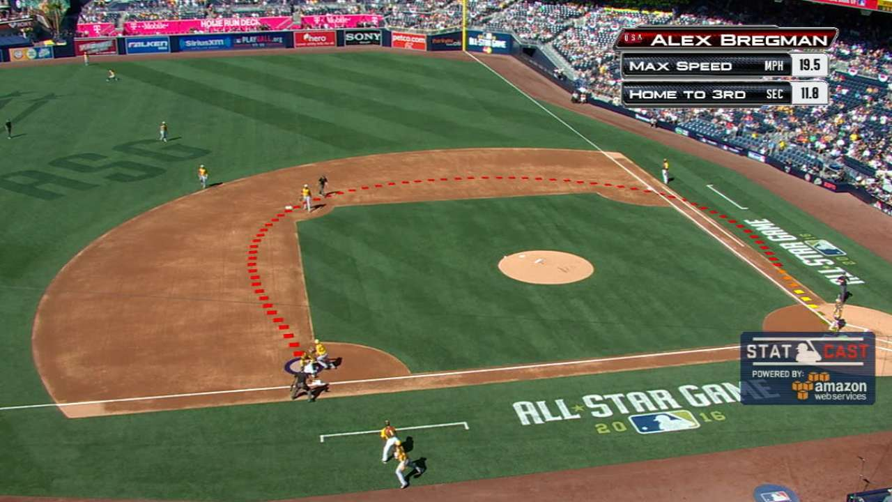 Futures Game offers Statcast look at top prospects