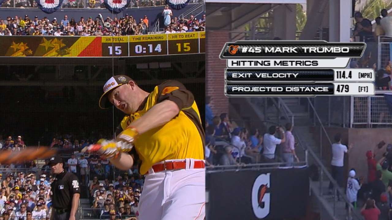 Statcast: Trumbo's 479-footer