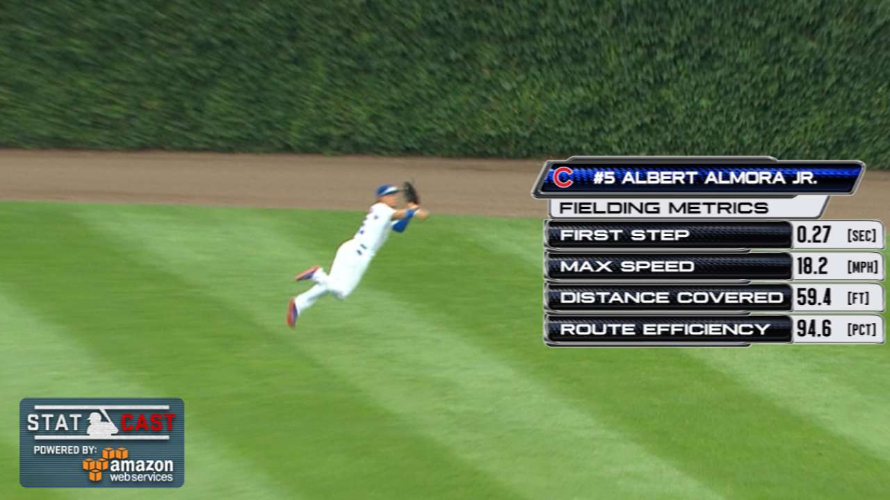 Statcast: Almora's diving catch