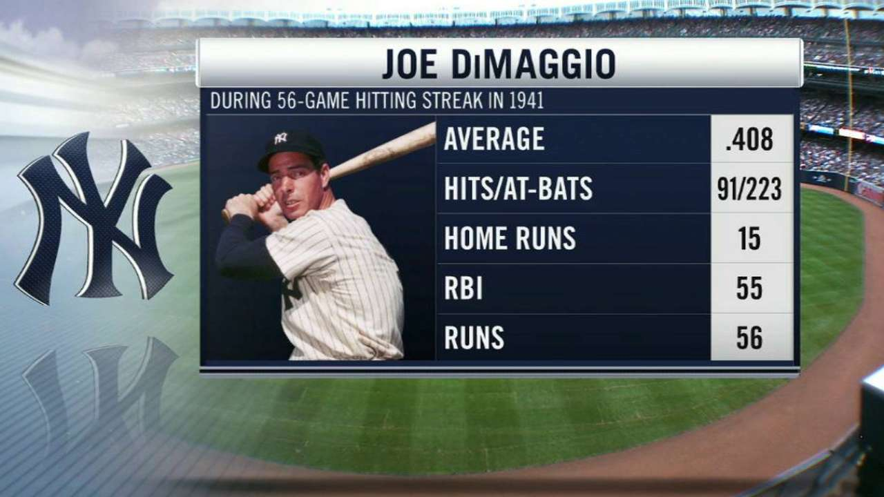 Broadcast on DiMaggio's streak