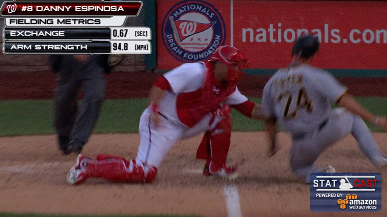 Statcast: Nats nab Fryer at home