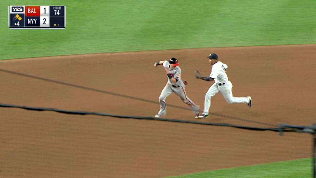 Castro tags out Reimold at third
